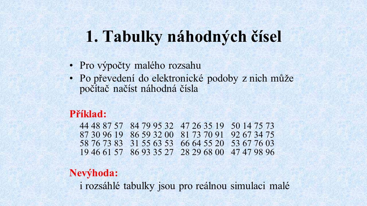 1. Tabulky náhodných čísel