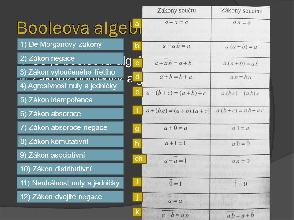 Booleova algebra Co je booleova algebra Zákony booleovy algebry a