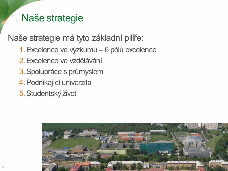 Naše strategie Naše strategie má tyto základní pilíře: