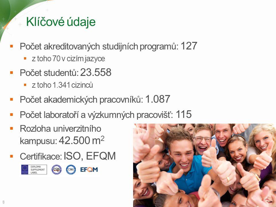 Klíčové údaje Počet akreditovaných studijních programů: 127