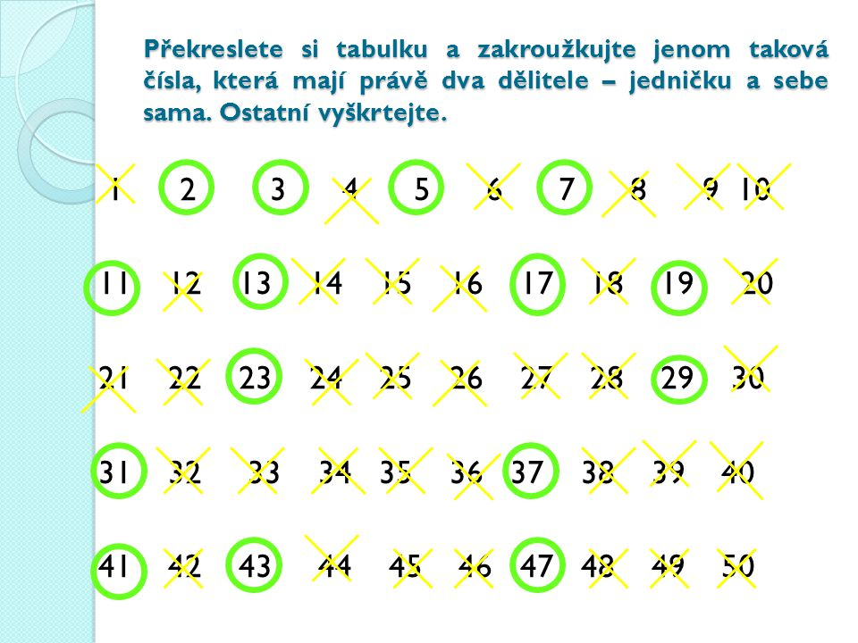 Překreslete si tabulku a zakroužkujte jenom taková čísla, která mají právě dva dělitele – jedničku a sebe sama. Ostatní vyškrtejte.