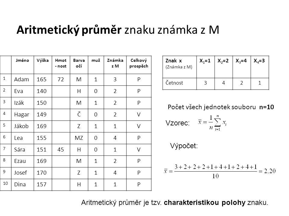 Aritmetický průměr znaku známka z M