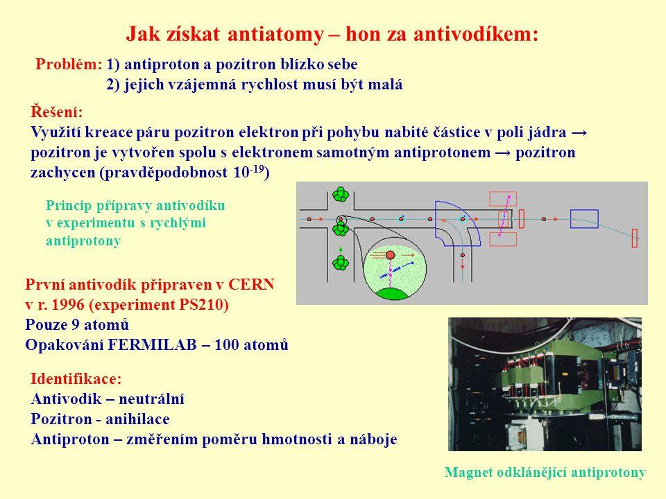 Jak získat antiatomy – hon za antivodíkem: