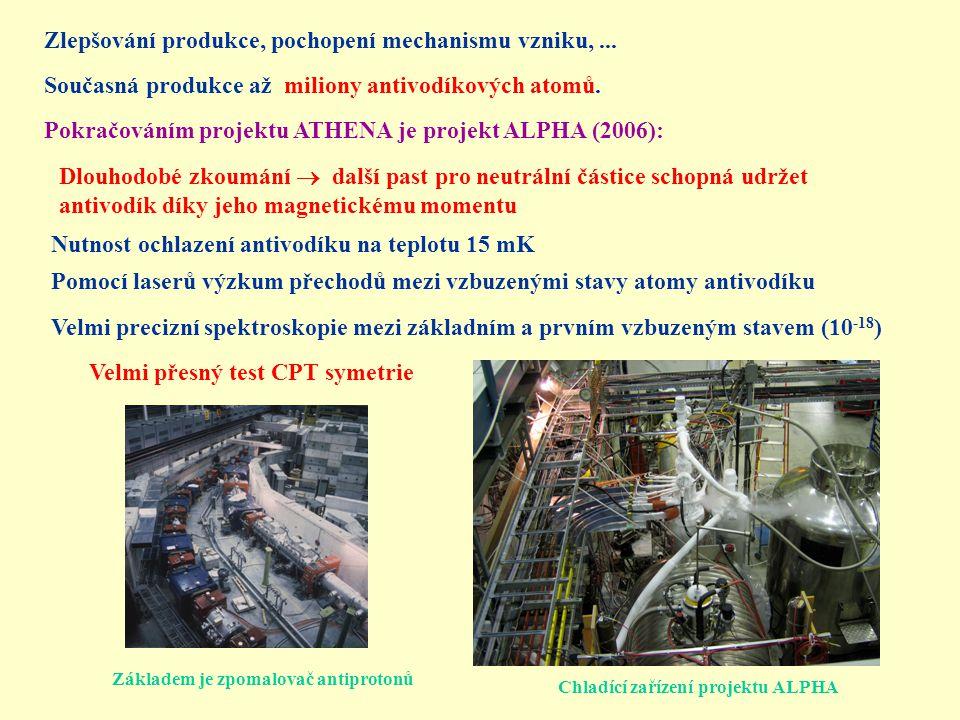 Zlepšování produkce, pochopení mechanismu vzniku, ...