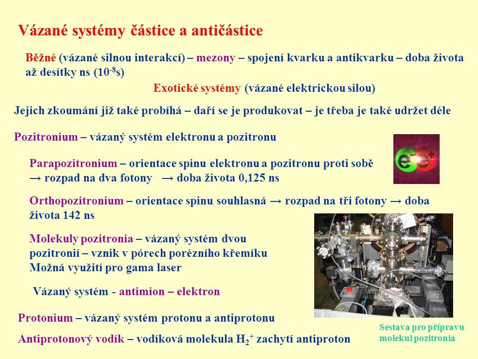 Vázané systémy částice a antičástice