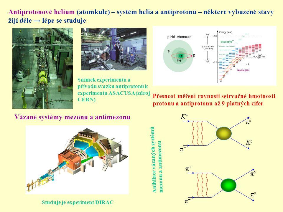 Vázané systémy mezonu a antimezonu K+