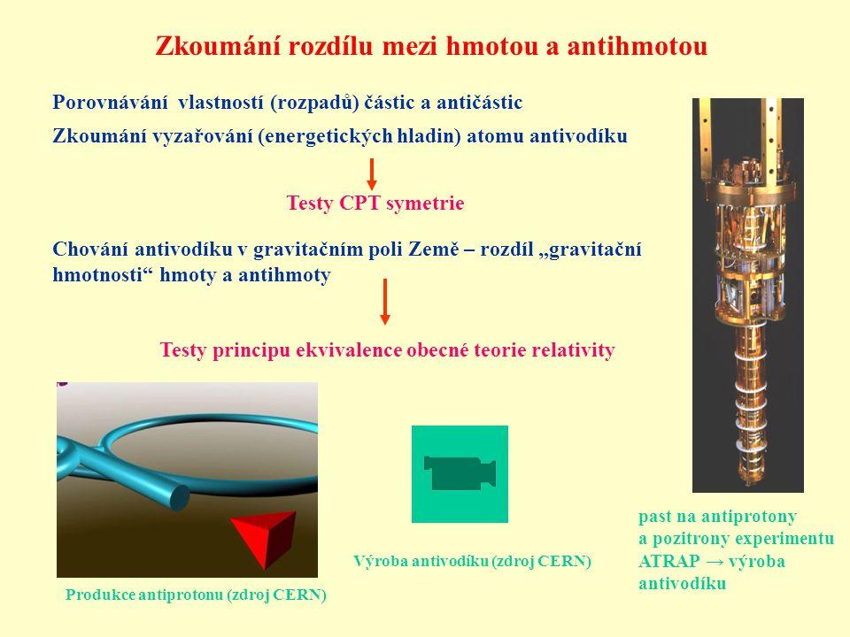 Zkoumání rozdílu mezi hmotou a antihmotou