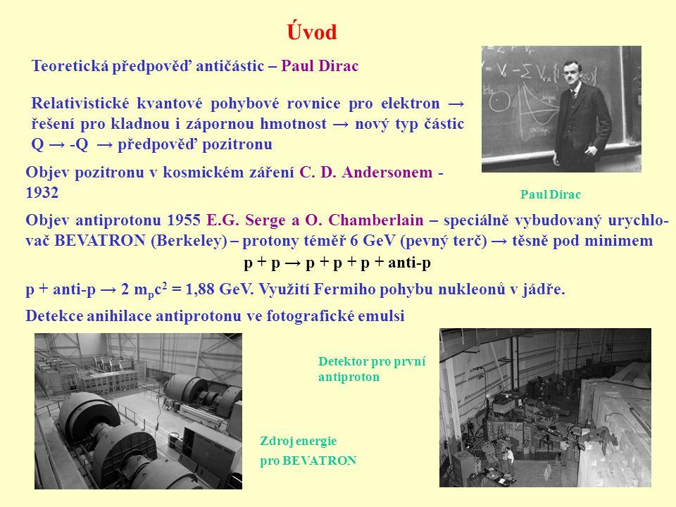 Úvod Teoretická předpověď antičástic – Paul Dirac