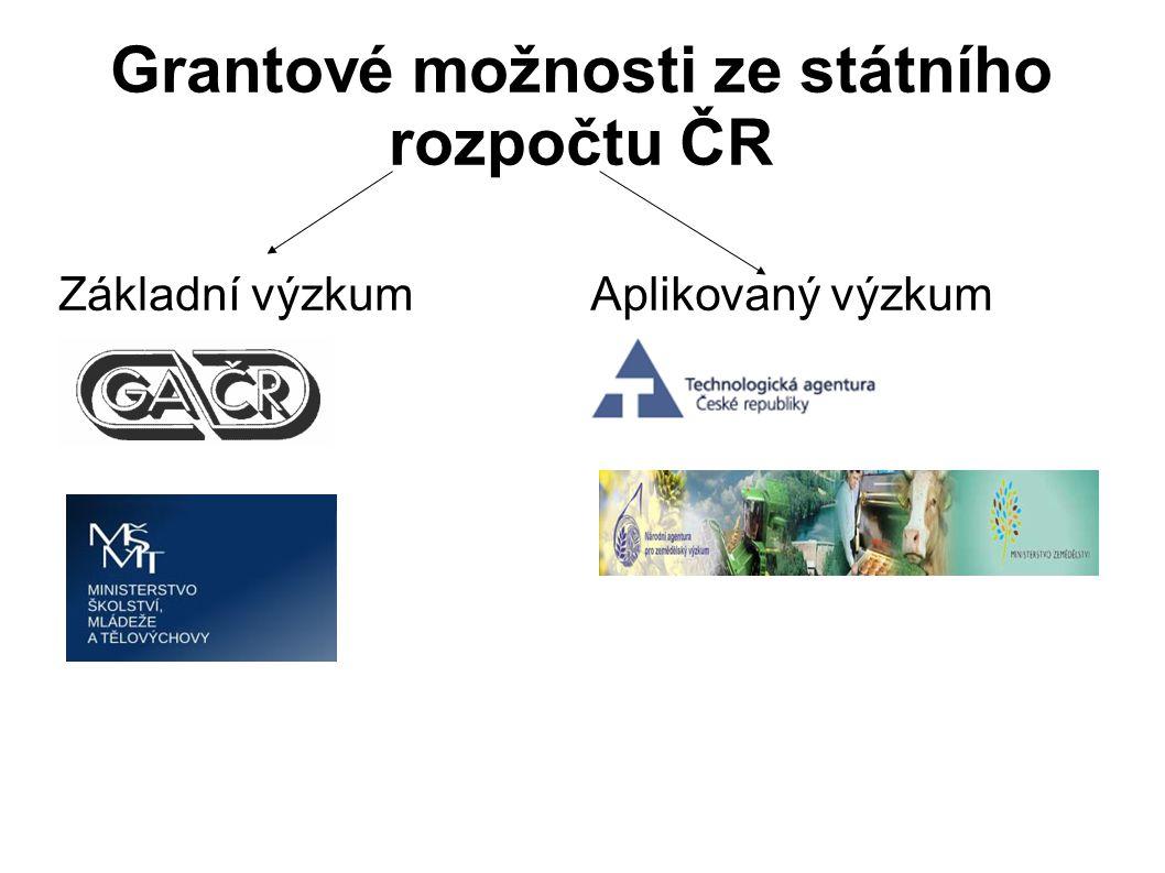 Grantové možnosti ze státního rozpočtu ČR