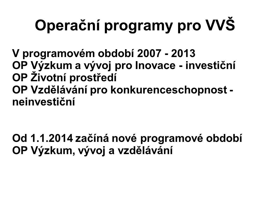 Operační programy pro VVŠ