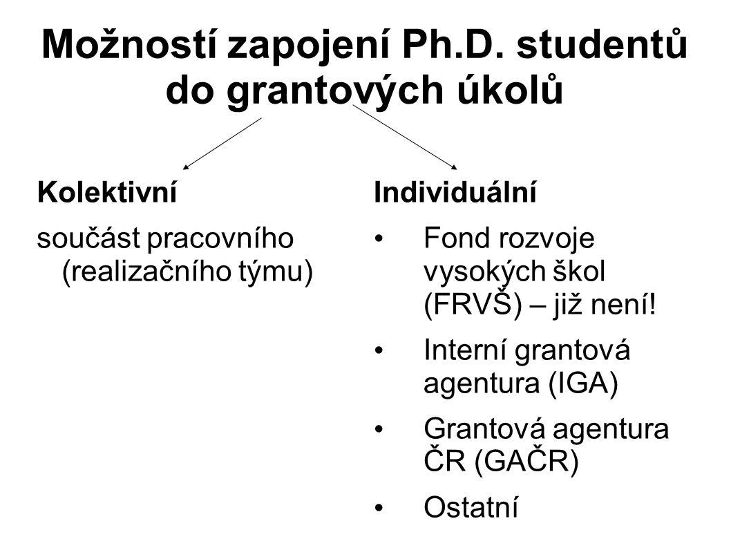 Možností zapojení Ph.D. studentů do grantových úkolů