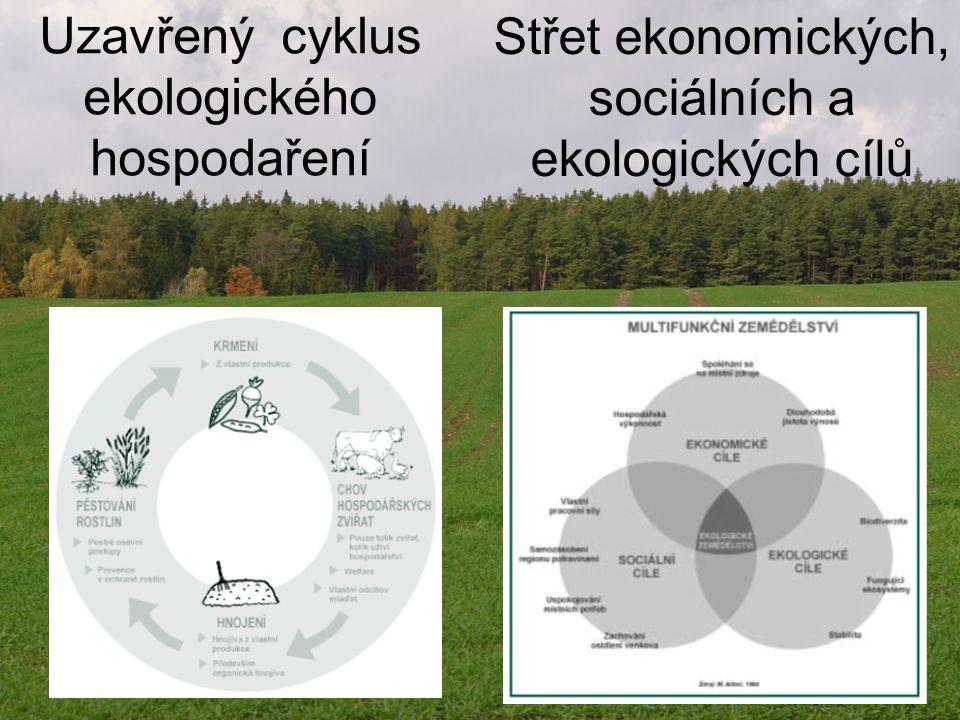 Uzavřený cyklus ekologického hospodaření
