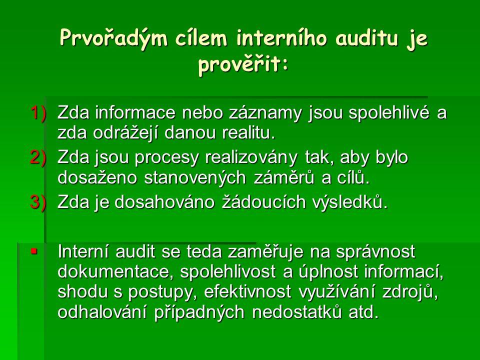 Prvořadým cílem interního auditu je prověřit: