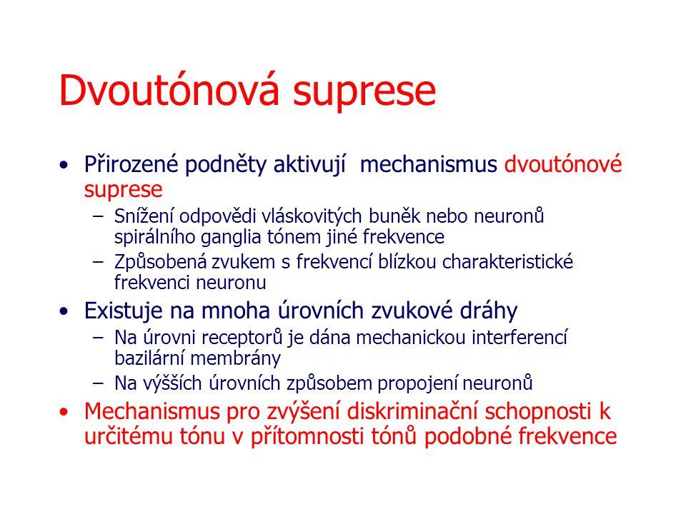 Dvoutónová suprese Přirozené podněty aktivují mechanismus dvoutónové suprese.