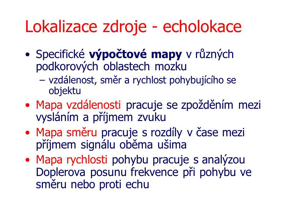 Lokalizace zdroje - echolokace