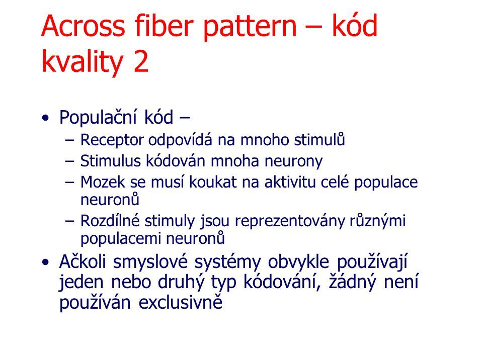 Across fiber pattern – kód kvality 2