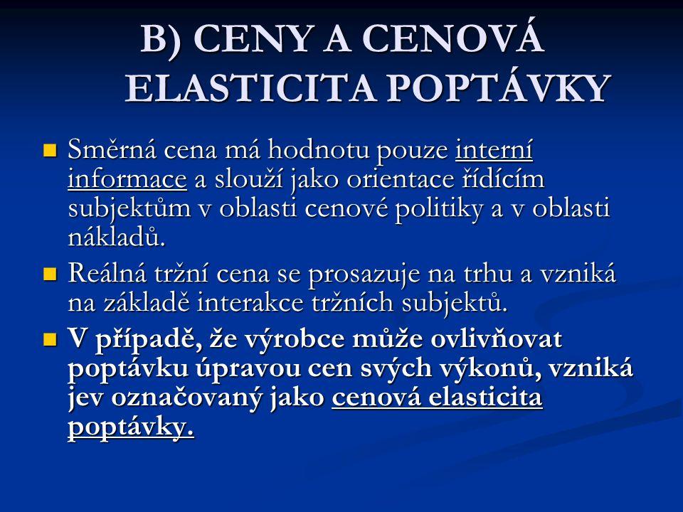 B) CENY A CENOVÁ ELASTICITA POPTÁVKY