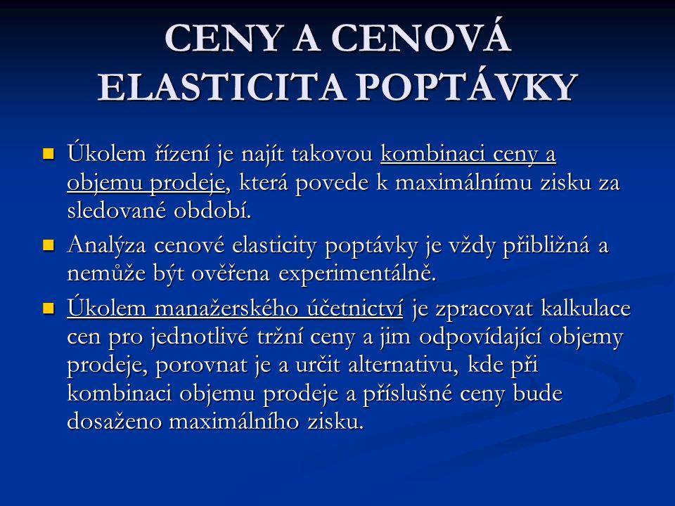 CENY A CENOVÁ ELASTICITA POPTÁVKY