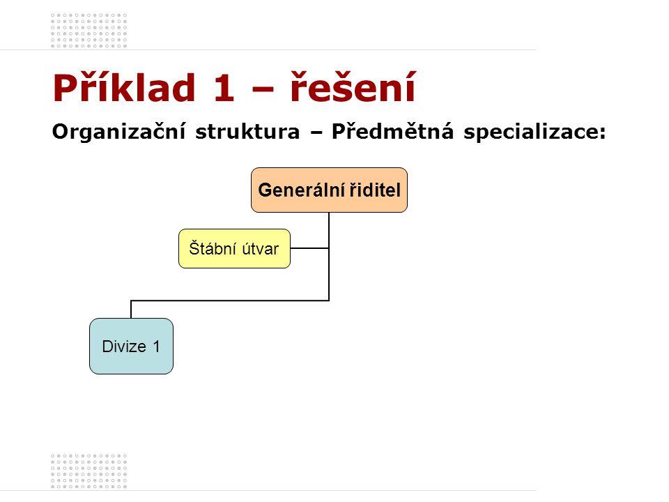 Příklad 1 – řešení Organizační struktura – Předmětná specializace: