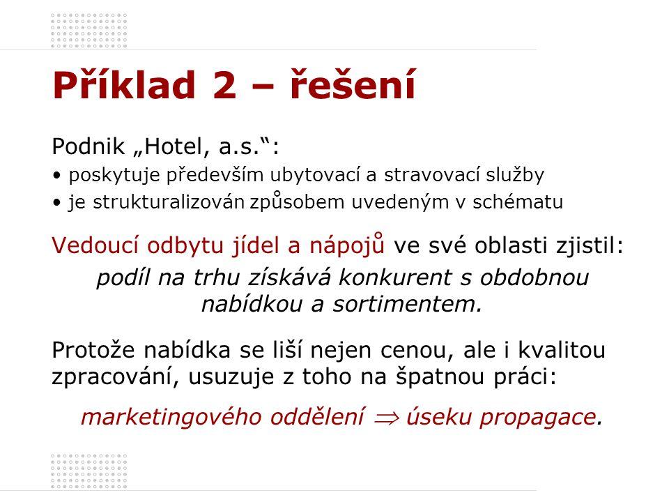 """Příklad 2 – řešení Podnik """"Hotel, a.s. :"""