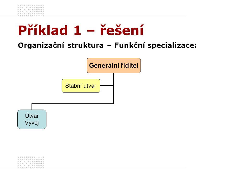 Příklad 1 – řešení Organizační struktura – Funkční specializace: