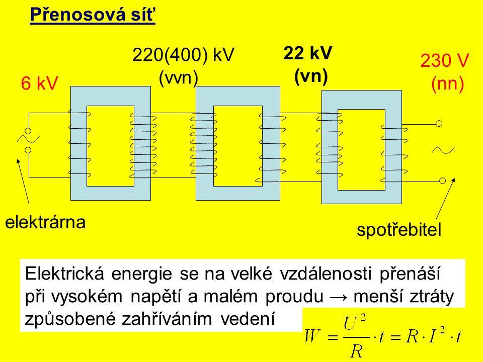 Přenosová síť 220(400) kV. (vvn) 22 kV. (vn) 230 V. (nn) 6 kV. elektrárna. spotřebitel. Elektrická energie se na velké vzdálenosti přenáší.