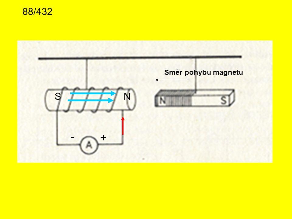 88/432 Směr pohybu magnetu S N - +