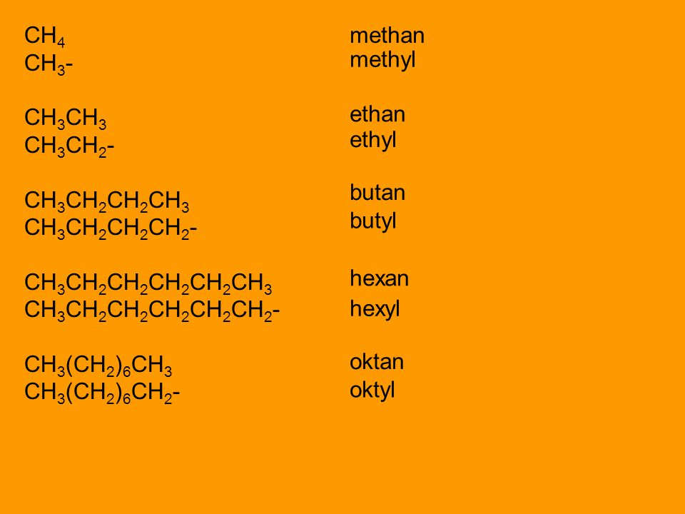 CH4 CH3- CH3CH3. CH3CH2- CH3CH2CH2CH3. CH3CH2CH2CH2- CH3CH2CH2CH2CH2CH3. CH3CH2CH2CH2CH2CH2- CH3(CH2)6CH3.