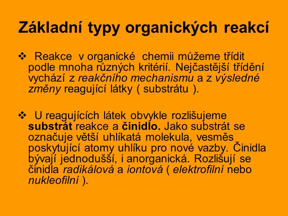 Základní typy organických reakcí
