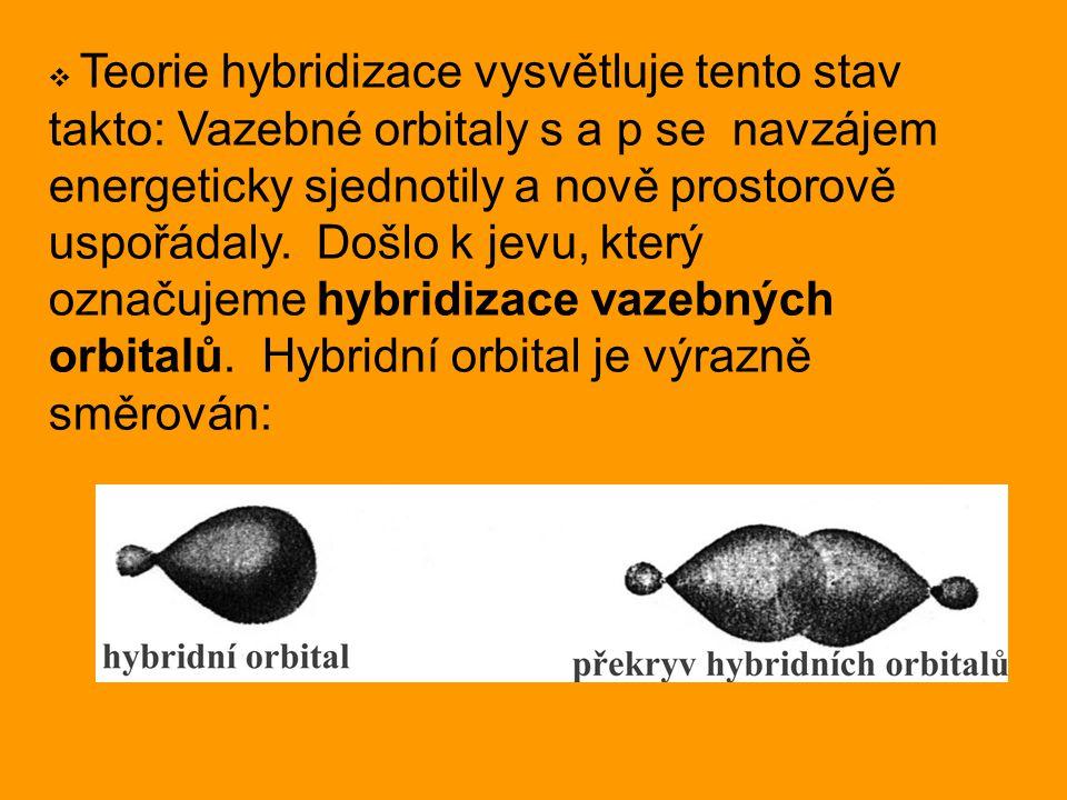 Teorie hybridizace vysvětluje tento stav takto: Vazebné orbitaly s a p se navzájem energeticky sjednotily a nově prostorově uspořádaly.