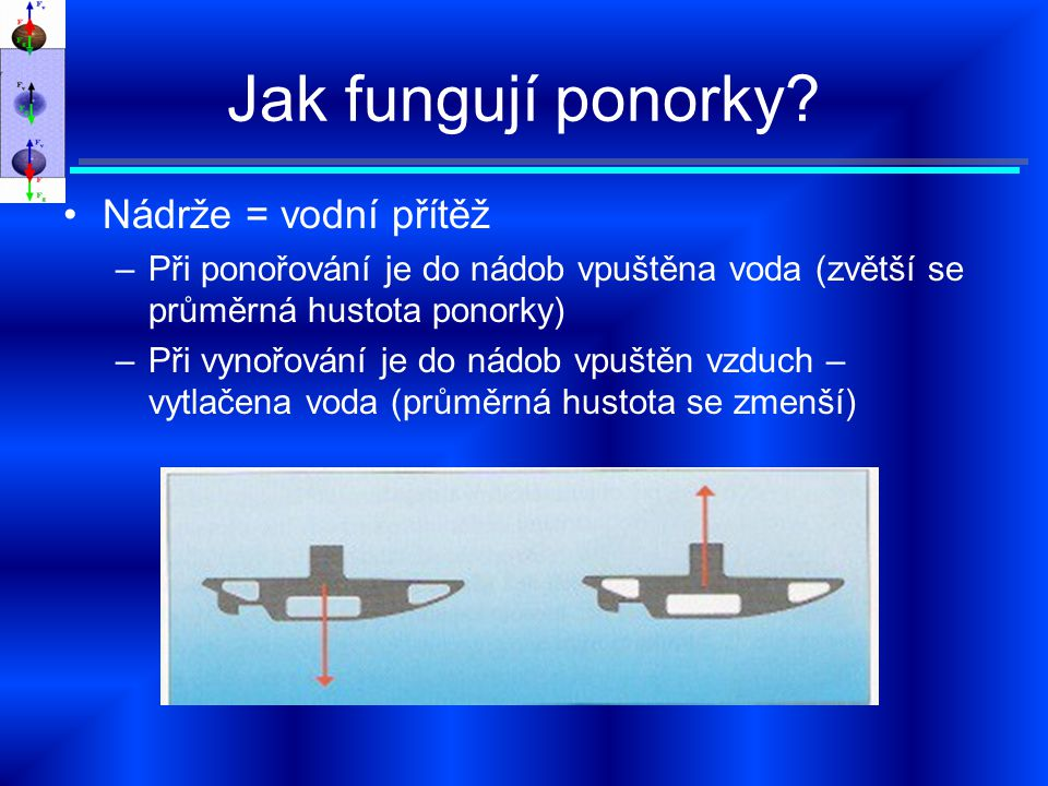 Jak fungují ponorky Nádrže = vodní přítěž