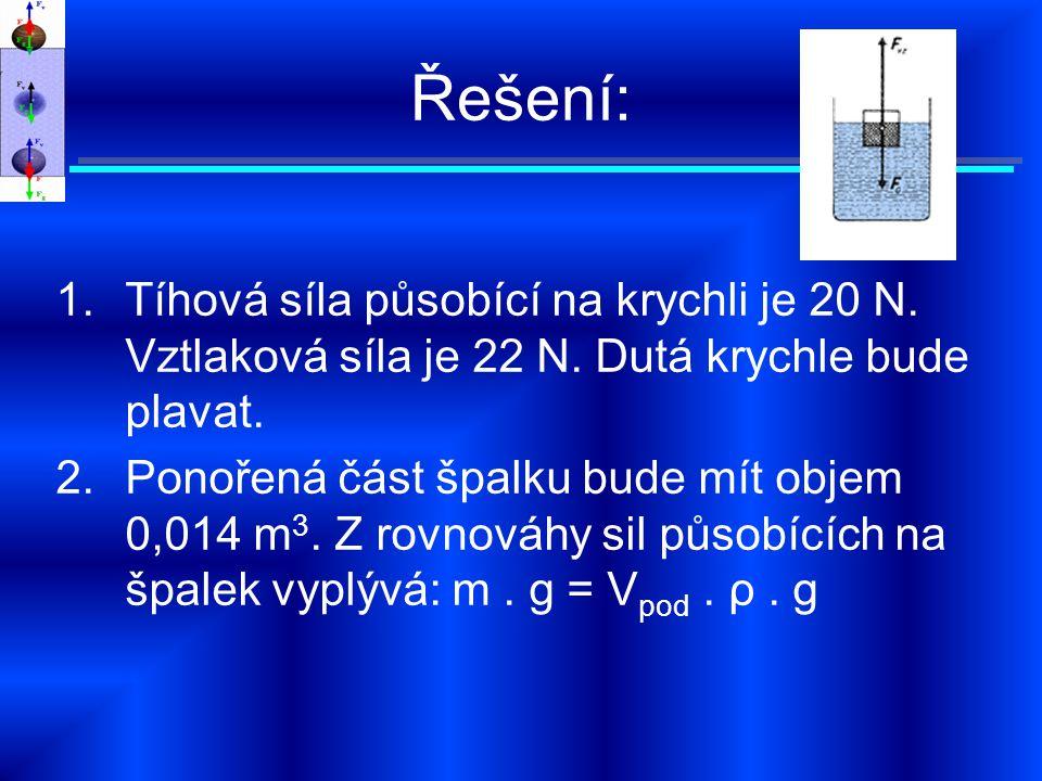Řešení: Tíhová síla působící na krychli je 20 N. Vztlaková síla je 22 N. Dutá krychle bude plavat.