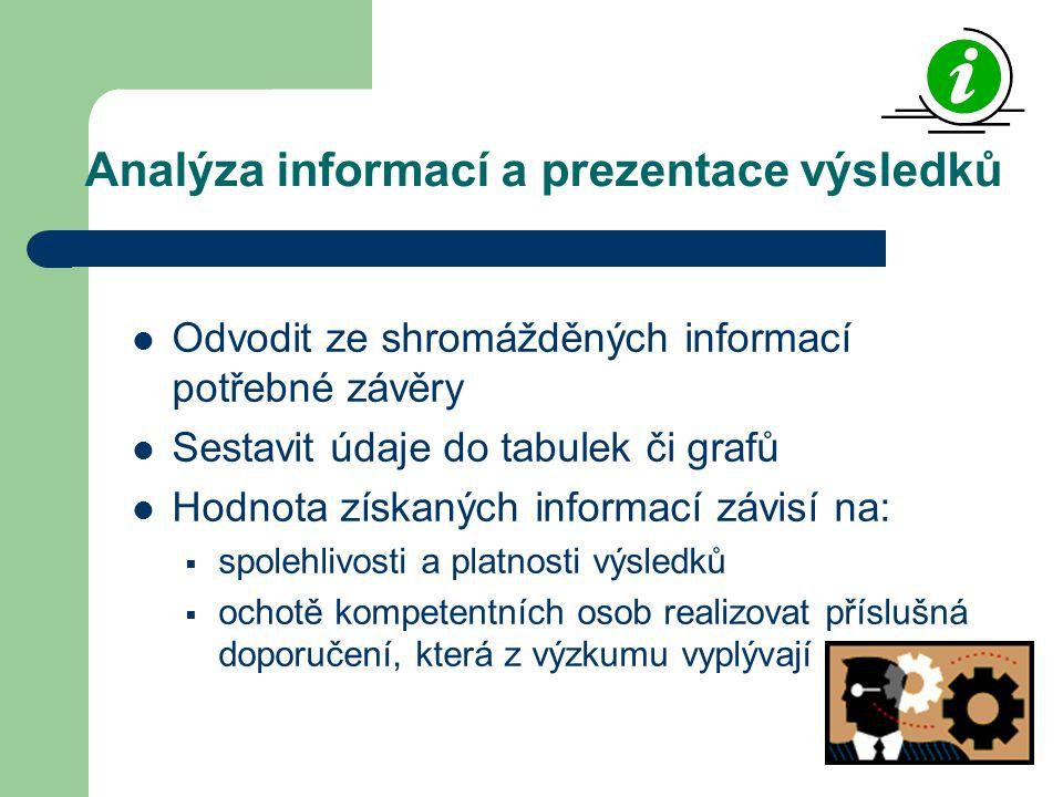 Analýza informací a prezentace výsledků