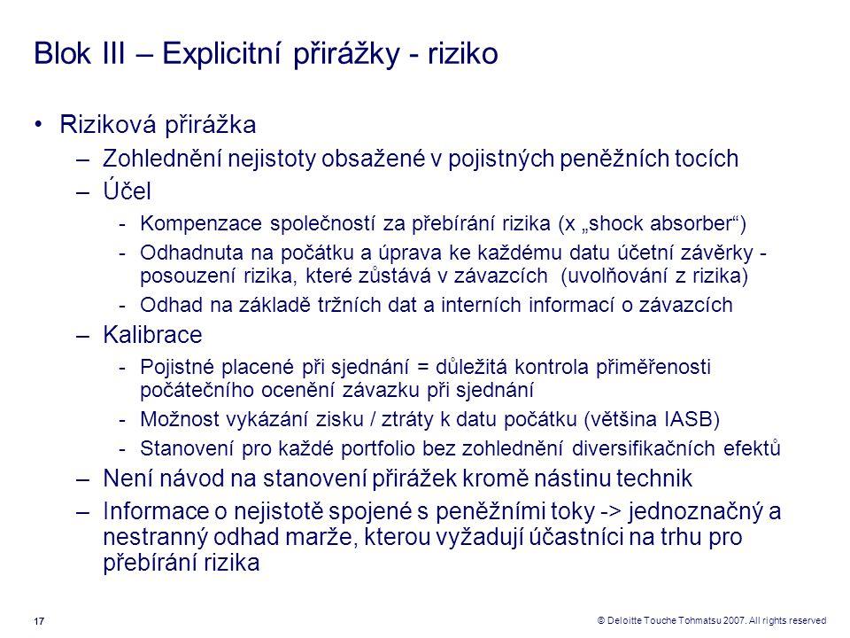 Blok III – Explicitní přirážky - riziko