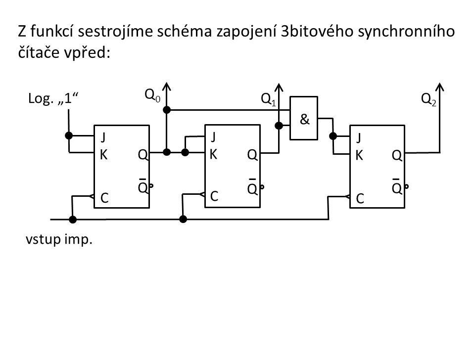Z funkcí sestrojíme schéma zapojení 3bitového synchronního čítače vpřed: