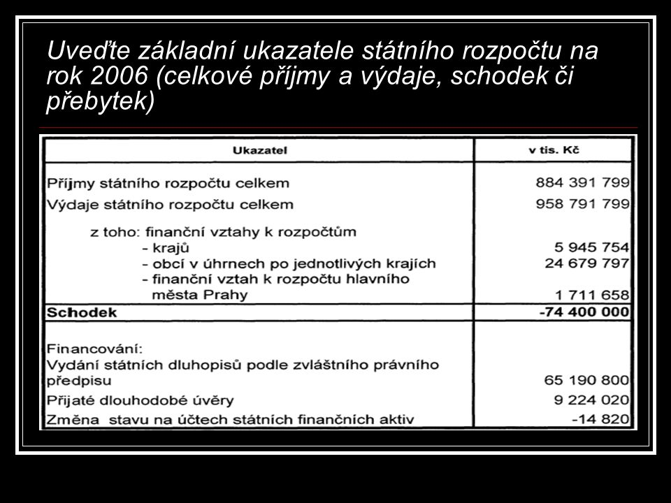 Uveďte základní ukazatele státního rozpočtu na rok 2006 (celkové příjmy a výdaje, schodek či přebytek)