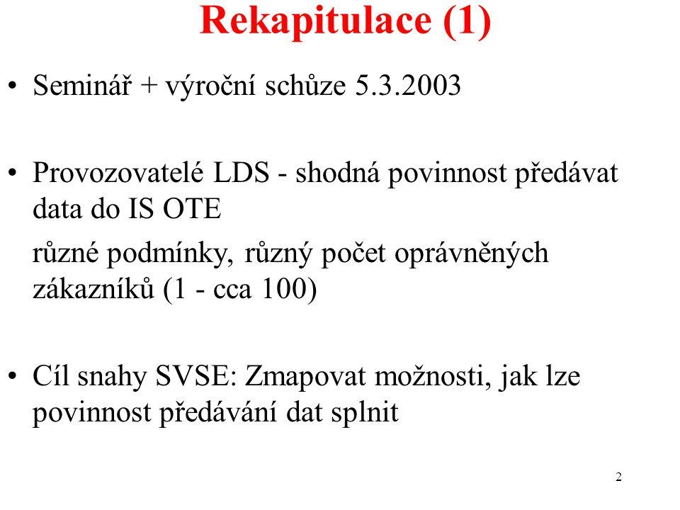 Rekapitulace (1) Seminář + výroční schůze 5.3.2003