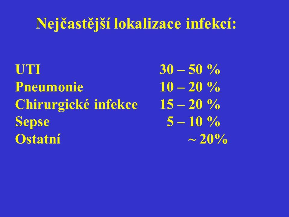 Nejčastější lokalizace infekcí: