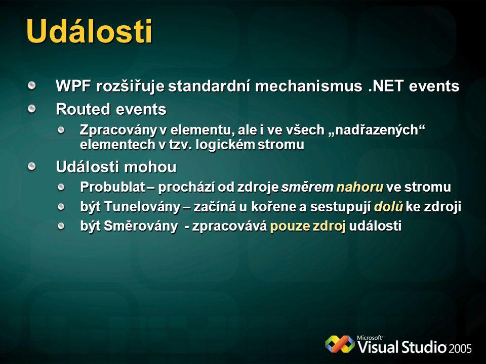 Události WPF rozšiřuje standardní mechanismus .NET events