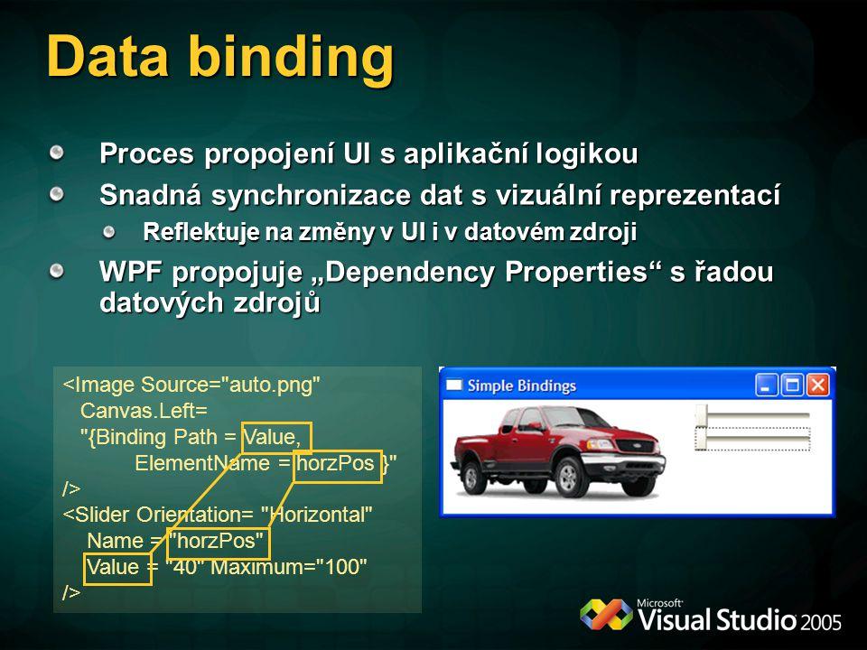 Data binding Proces propojení UI s aplikační logikou