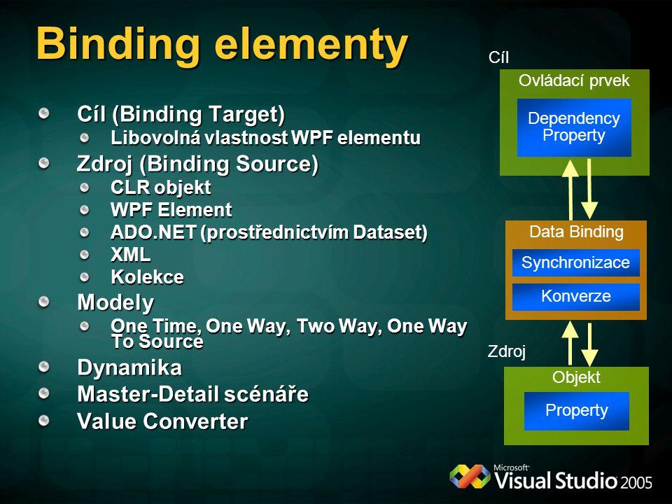 Binding elementy Cíl (Binding Target) Zdroj (Binding Source) Modely