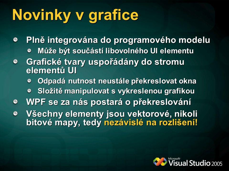 Novinky v grafice Plně integrována do programového modelu