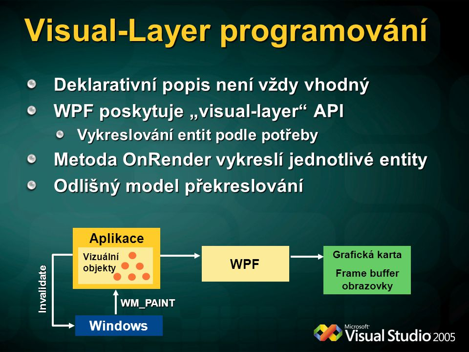 Visual-Layer programování