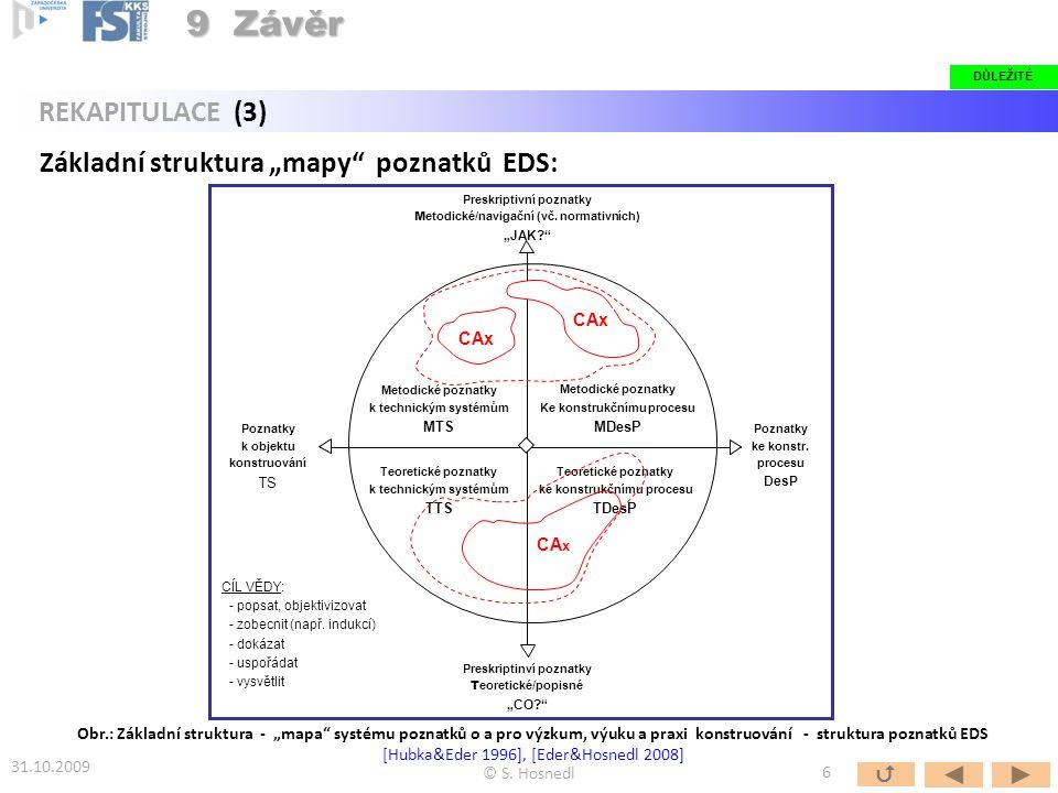 """9 Závěr REKAPITULACE (3) Základní struktura """"mapy poznatků EDS:  CAx"""