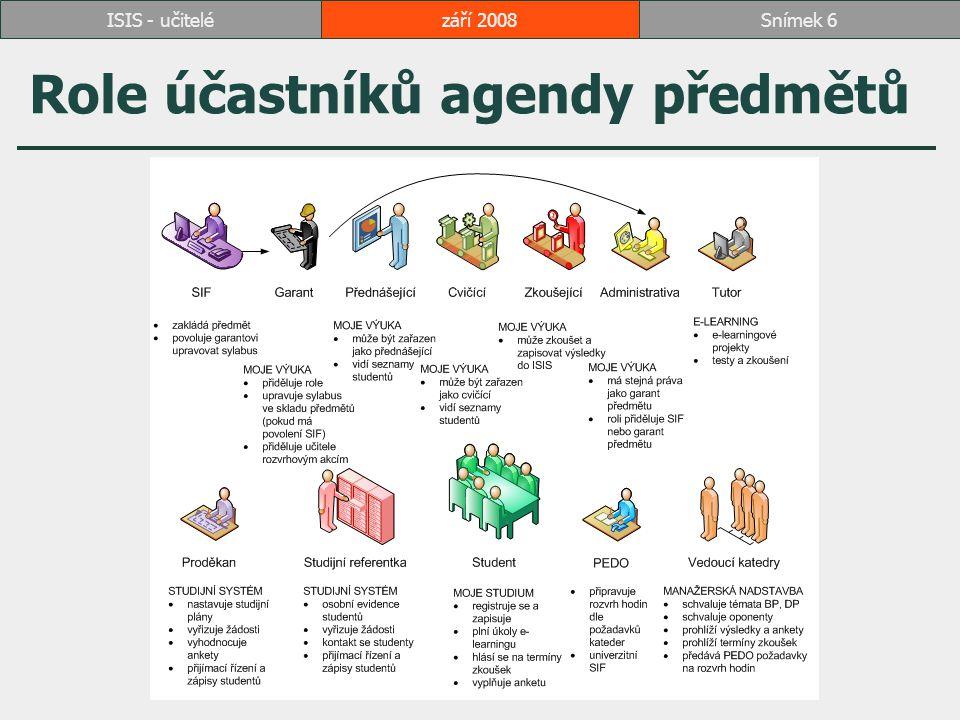 Role účastníků agendy předmětů
