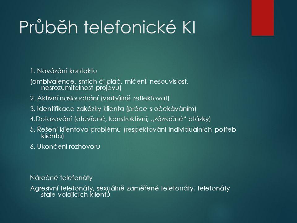 Průběh telefonické KI