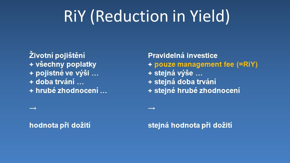 RiY (Reduction in Yield)