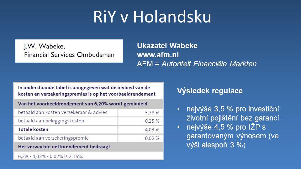 RiY v Holandsku Ukazatel Wabeke
