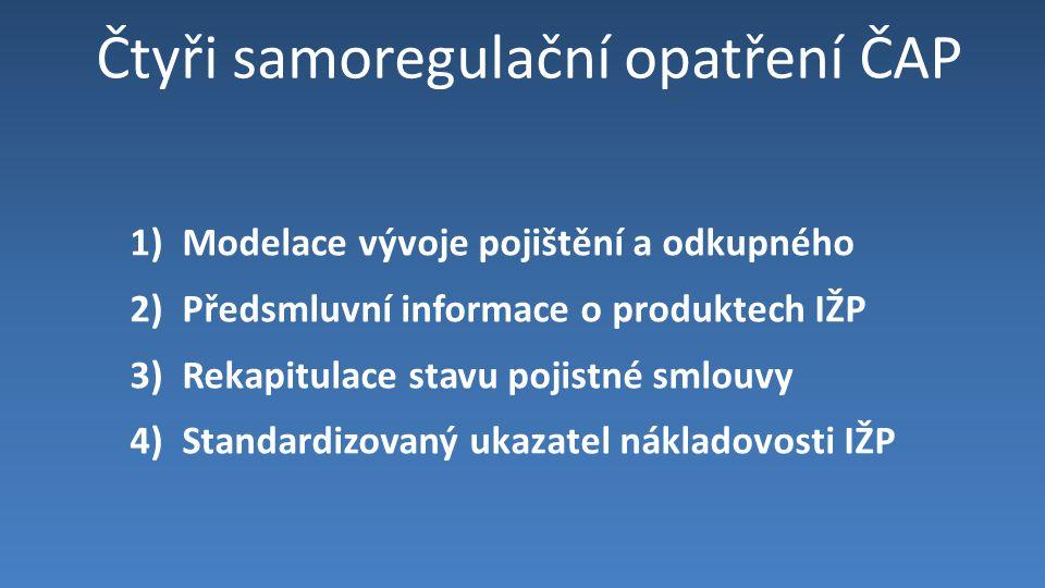 Čtyři samoregulační opatření ČAP