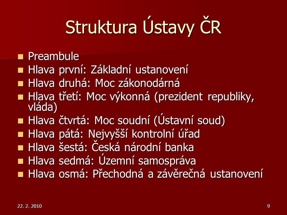 Struktura Ústavy ČR Preambule Hlava první: Základní ustanovení